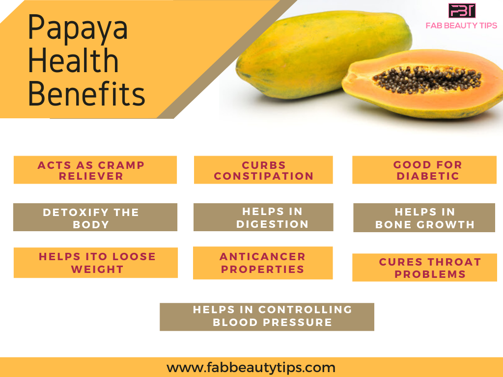 Papaya Health Benefits, Benefits of Papaya for Health, health benefits of eating papaya