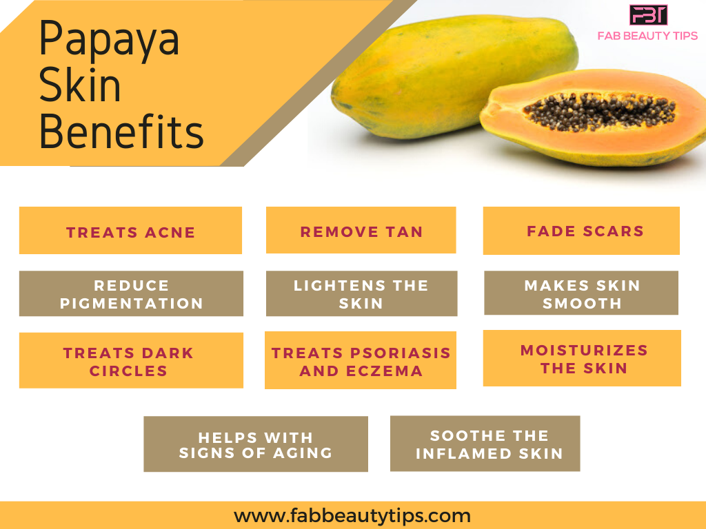 Benefits of Papaya for Skin, papaya skin benefits, skin benefits of eating papaya
